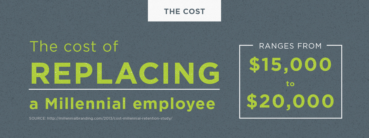 The cost of replacing a millennial